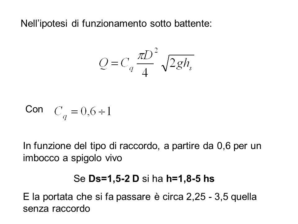 Se Ds=1,5-2 D si ha h=1,8-5 hs E la portata che si fa passare è circa 2,25 - 3,5 quella senza raccordo Con In funzione del tipo di raccordo, a partire