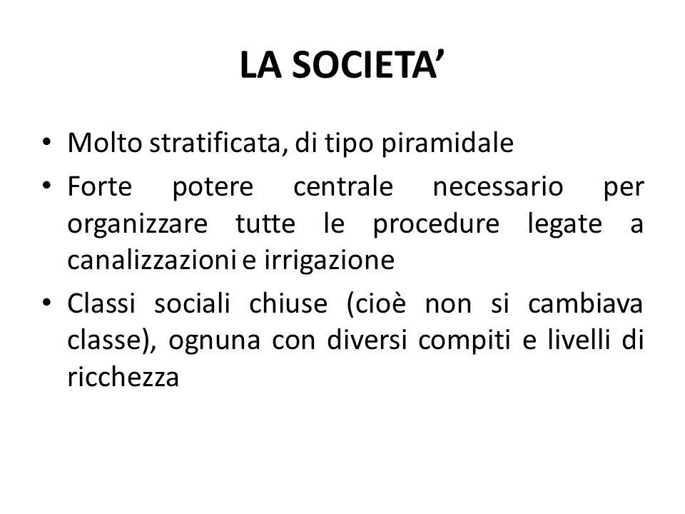 LA SOCIETA' Molto stratificata, di tipo piramidale Forte potere centrale necessario per organizzare tutte le procedure legate a canalizzazioni e irrig