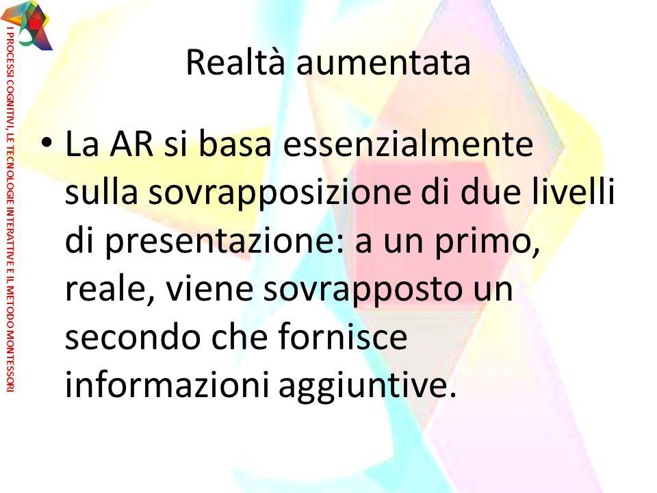 Usare l'AR Tre possibili livelli: fruire di esperienze di Ar già realizzate; costruire proprie esperienze ; costruire applicazioni per realizzare esperienze.