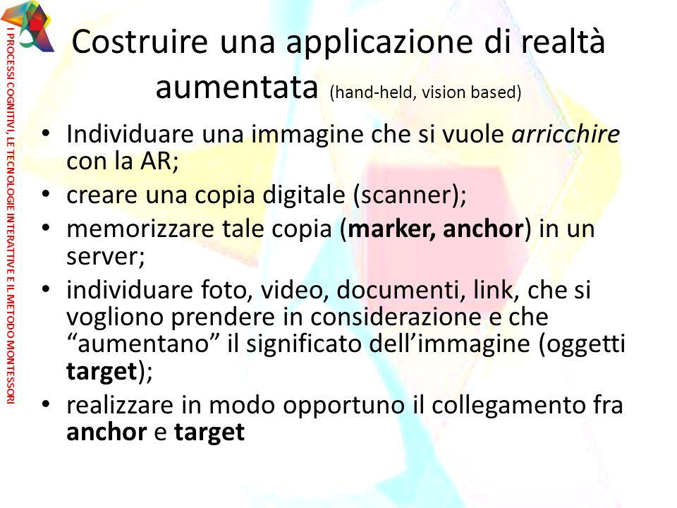 Costruire una applicazione di realtà aumentata (hand-held, vision based) Individuare una immagine che si vuole arricchire con la AR; creare una copia