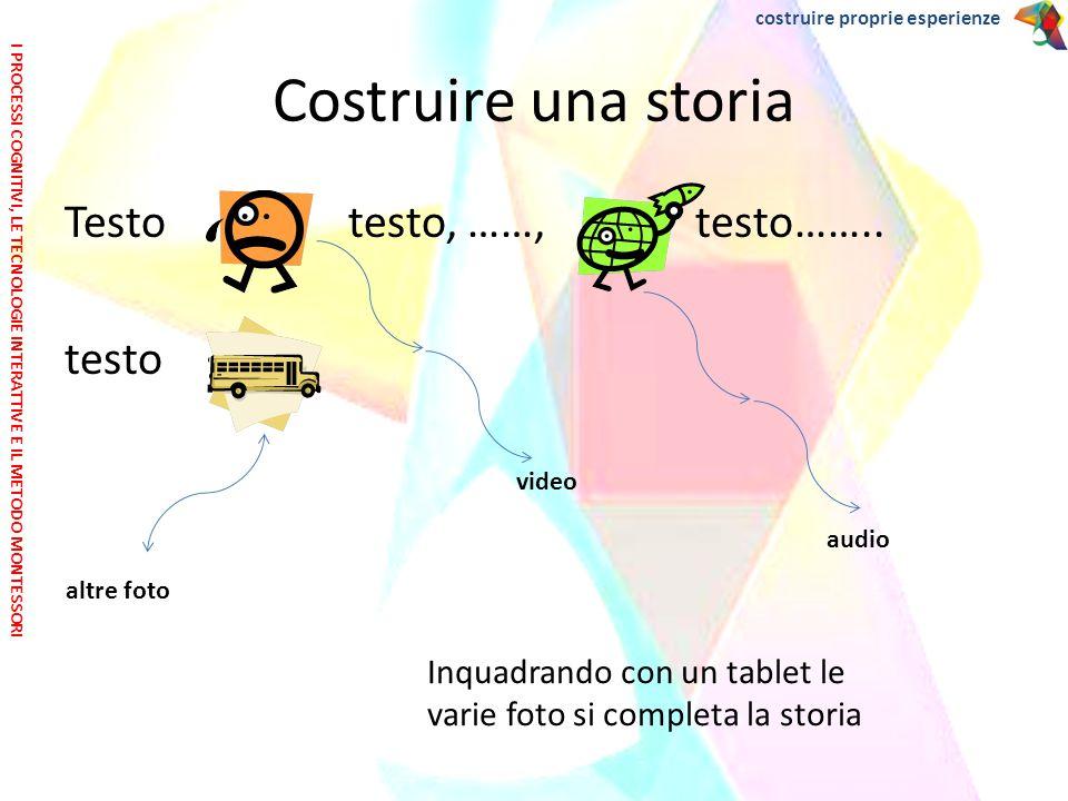 Testo testo, ……, testo…….. testo Costruire una storia video audio altre foto Inquadrando con un tablet le varie foto si completa la storia costruire p