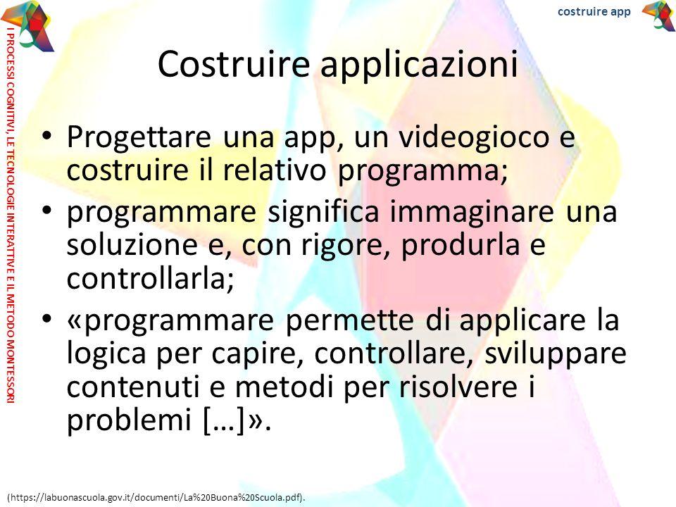 Progettare una app, un videogioco e costruire il relativo programma; programmare significa immaginare una soluzione e, con rigore, produrla e controll