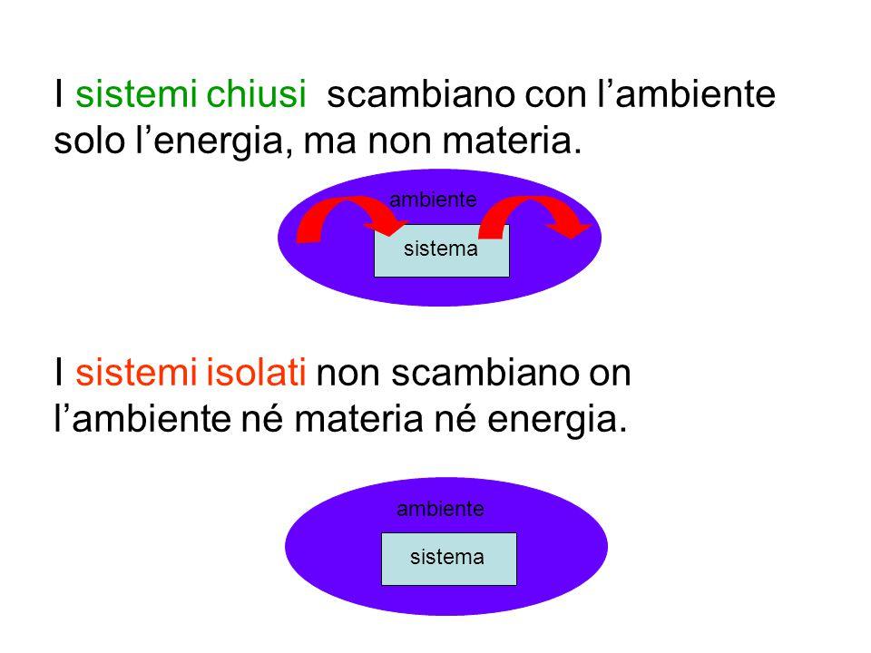I sistemi chiusi scambiano con l'ambiente solo l'energia, ma non materia. I sistemi isolati non scambiano on l'ambiente né materia né energia. sistema