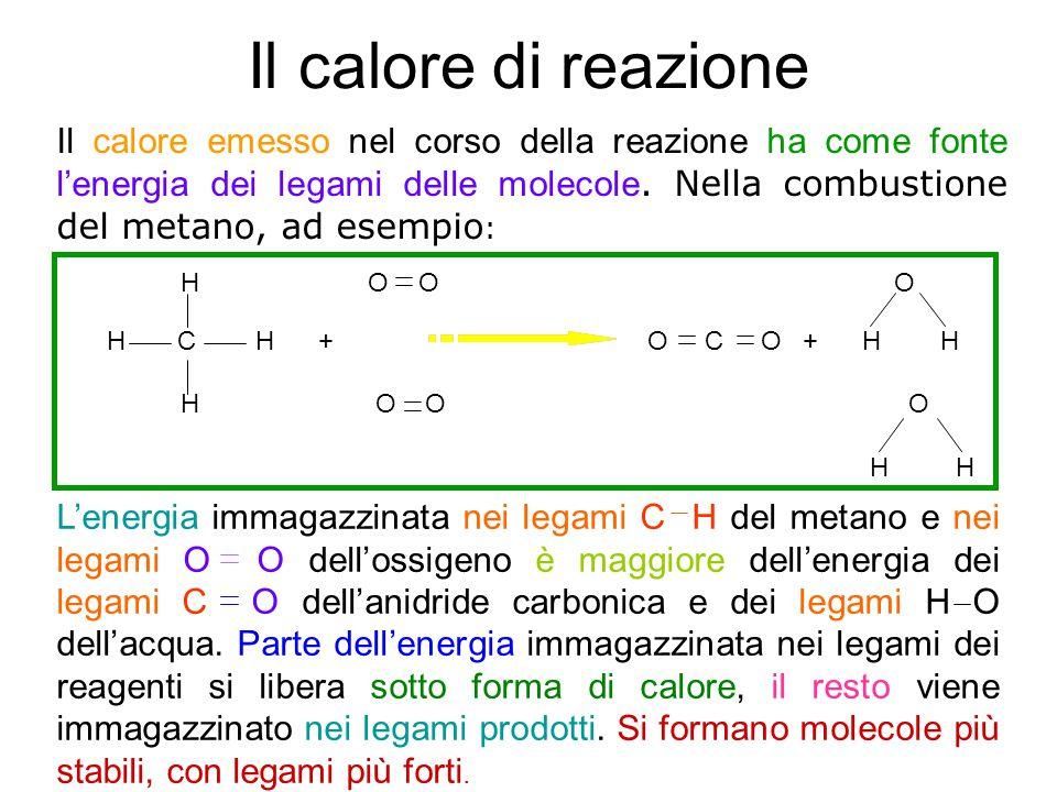 Il calore di reazione Il calore emesso nel corso della reazione ha come fonte l'energia dei legami delle molecole. Nella combustione del metano, ad es