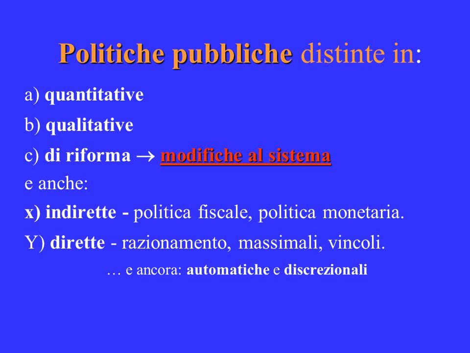Politiche pubbliche Politiche pubbliche distinte in: a) quantitative b) qualitative modifiche al sistema c) di riforma  modifiche al sistema e anche: x) indirette - politica fiscale, politica monetaria.