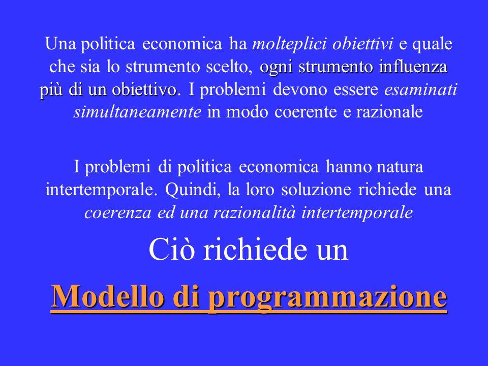 ogni strumento influenza più di un obiettivo Una politica economica ha molteplici obiettivi e quale che sia lo strumento scelto, ogni strumento influenza più di un obiettivo.