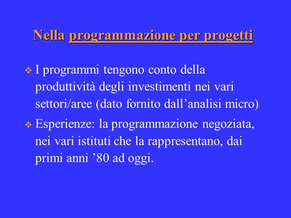 Nella programmazione per progetti  I programmi tengono conto della produttività degli investimenti nei vari settori/aree (dato fornito dall'analisi micro)  Esperienze: la programmazione negoziata, nei vari istituti che la rappresentano, dai primi anni '80 ad oggi.