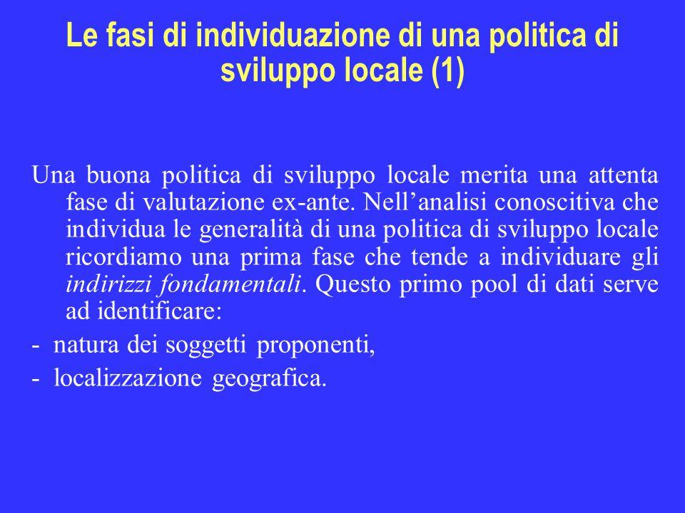 Le fasi di individuazione di una politica di sviluppo locale (1) Una buona politica di sviluppo locale merita una attenta fase di valutazione ex-ante.