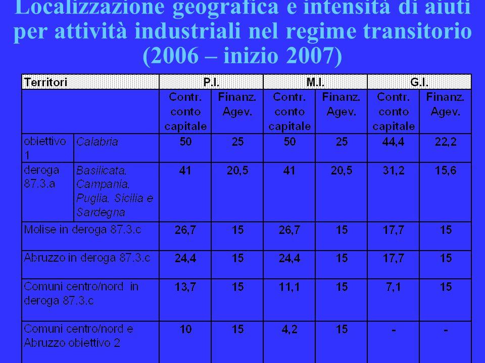 Localizzazione geografica e intensità di aiuti per attività industriali nel regime transitorio (2006 – inizio 2007)