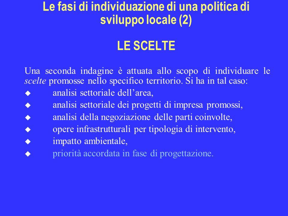 Le fasi di individuazione di una politica di sviluppo locale (2) LE SCELTE Una seconda indagine è attuata allo scopo di individuare le scelte promosse nello specifico territorio.