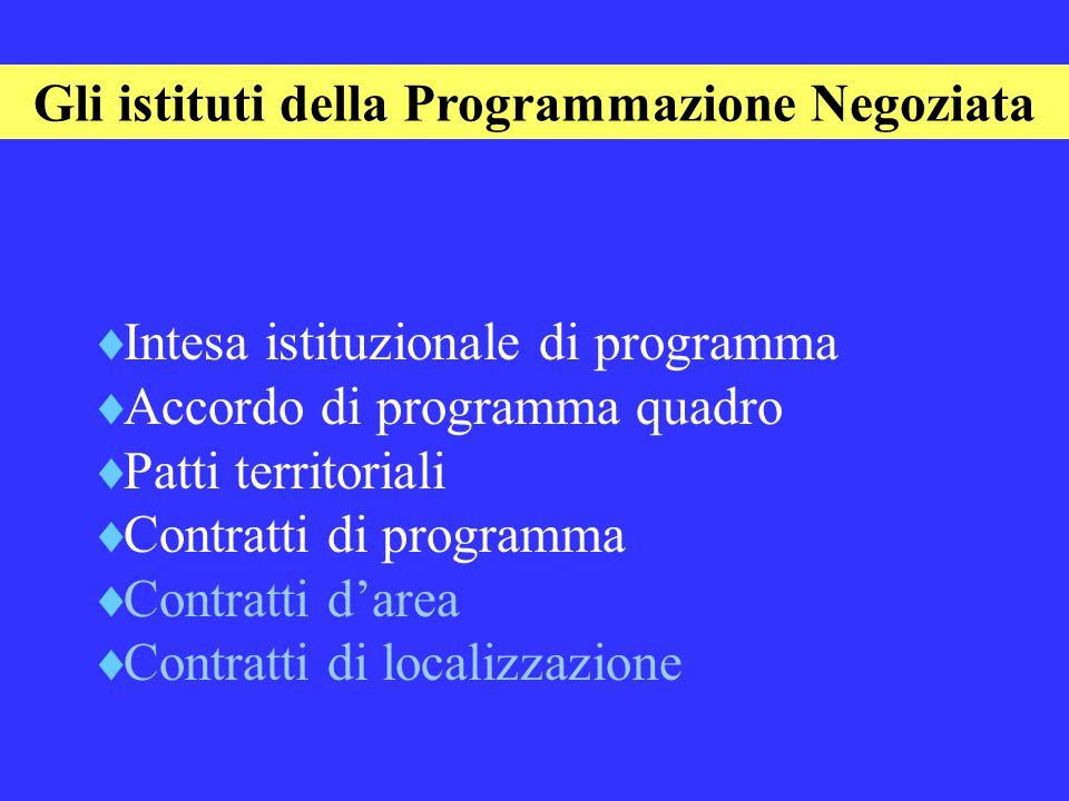  Intesa istituzionale di programma  Accordo di programma quadro  Patti territoriali  Contratti di programma  Contratti d'area  Contratti di localizzazione Gli istituti della Programmazione Negoziata