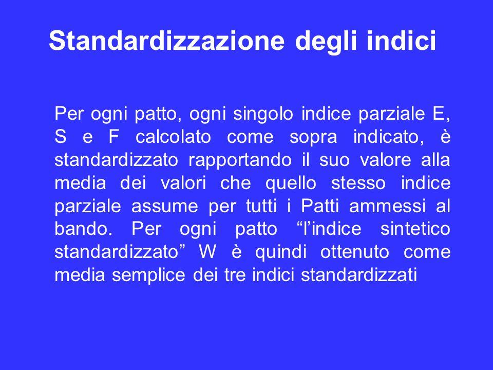 Standardizzazione degli indici Per ogni patto, ogni singolo indice parziale E, S e F calcolato come sopra indicato, è standardizzato rapportando il suo valore alla media dei valori che quello stesso indice parziale assume per tutti i Patti ammessi al bando.