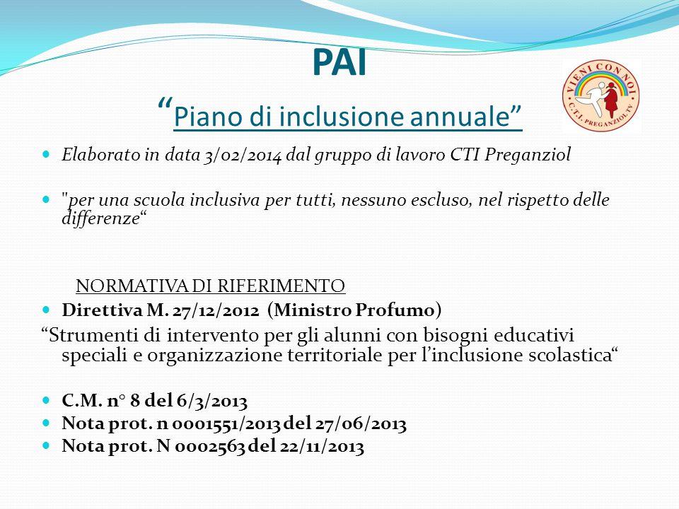 """PAI """" Piano di inclusione annuale"""" Elaborato in data 3/02/2014 dal gruppo di lavoro CTI Preganziol"""