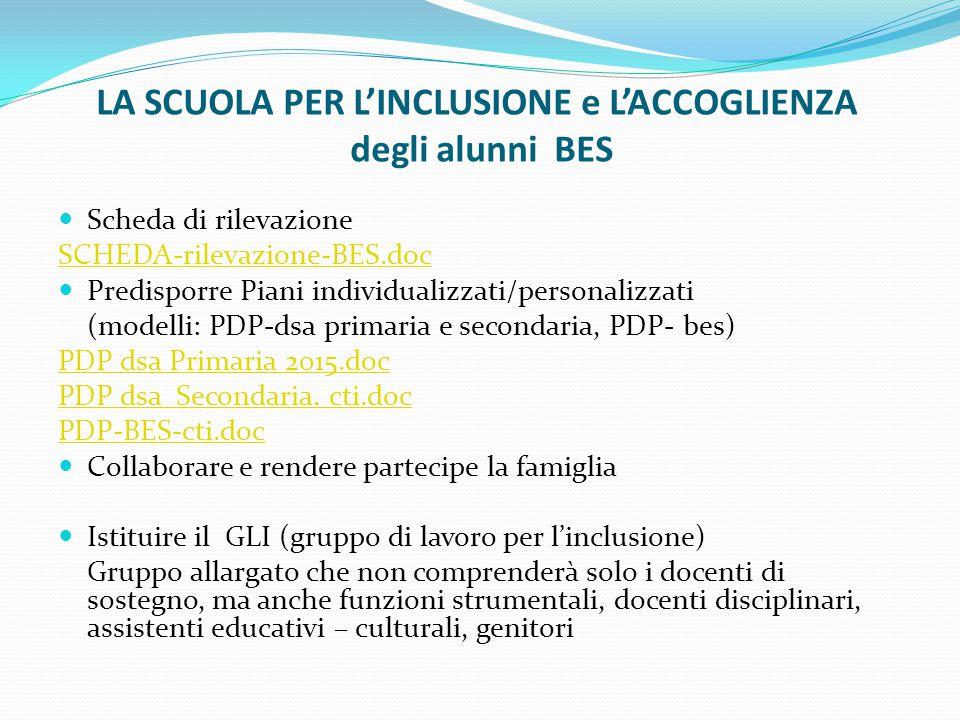 LA SCUOLA PER L'INCLUSIONE e L'ACCOGLIENZA degli alunni BES Scheda di rilevazione SCHEDA-rilevazione-BES.doc Predisporre Piani individualizzati/person