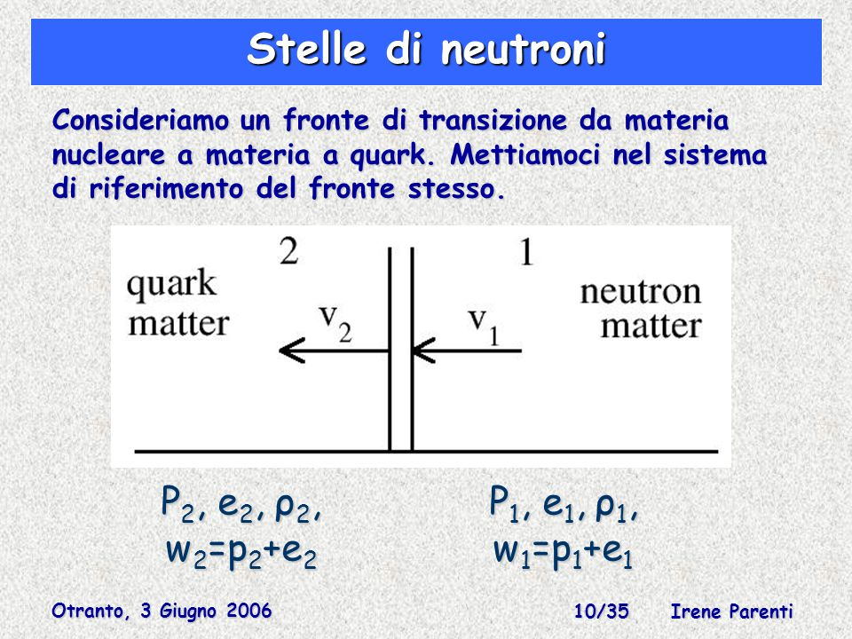 Otranto, 3 Giugno 2006 10/35 Irene Parenti Stelle di neutroni P 2, e 2, ρ 2, w 2 =p 2 +e 2 P 1, e 1, ρ 1, w 1 =p 1 +e 1 Consideriamo un fronte di transizione da materia nucleare a materia a quark.