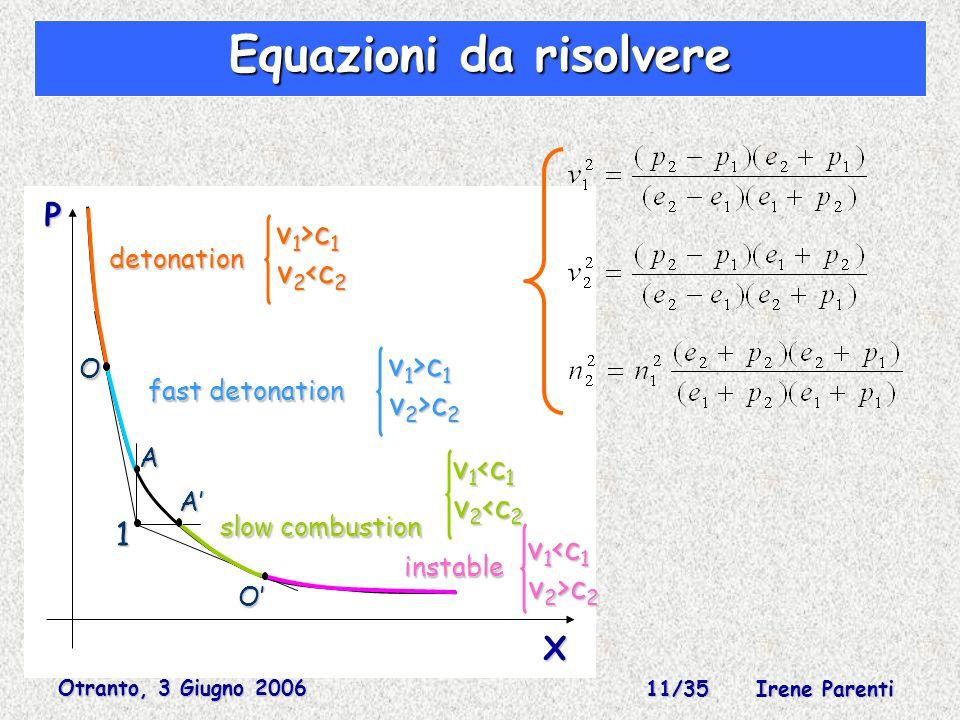 Otranto, 3 Giugno 2006 11/35 Irene Parenti Equazioni da risolvere PA A' O' X O detonation slow combustion fast detonation instable v 1 >c 1 v 1 >c 1 v 2 <c 2 v 2 <c 2 v 1 <c 1 v 2 <c 2 v 2 <c 2 v 1 >c 1 v 1 >c 1 v 2 >c 2 v 2 >c 2 v 1 <c 1 v 2 >c 2 v 2 >c 2 1
