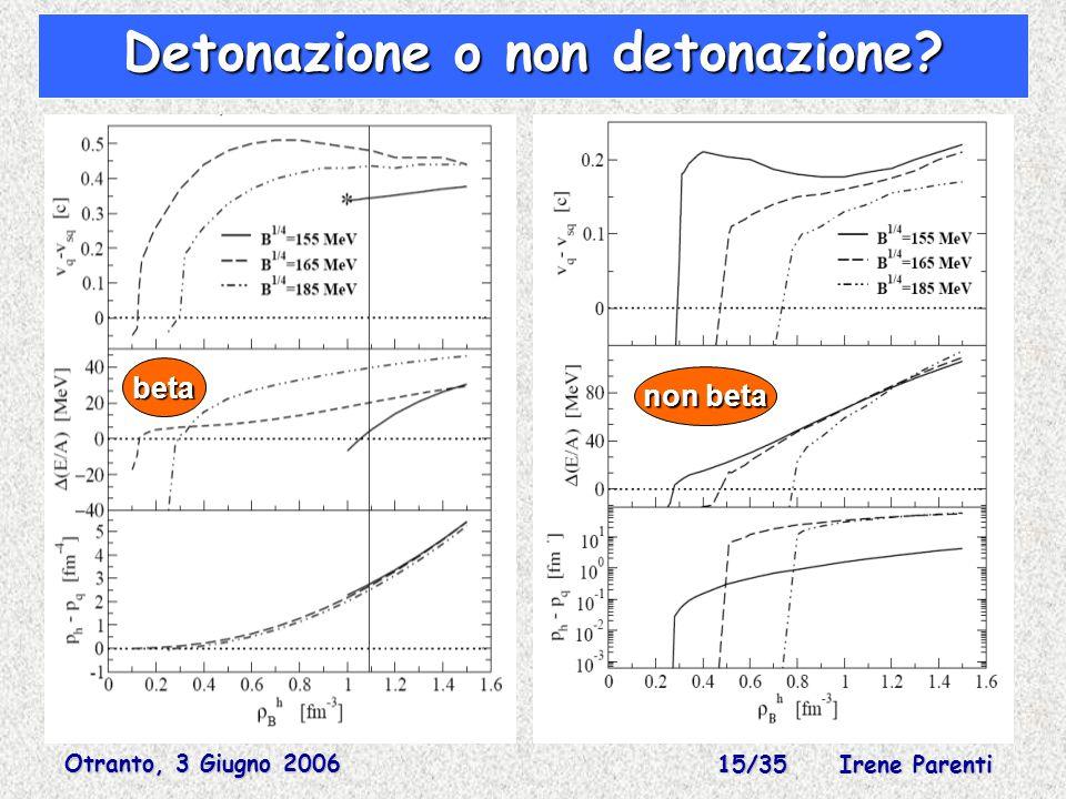 Otranto, 3 Giugno 2006 15/35 Irene Parenti Detonazione o non detonazione beta non beta