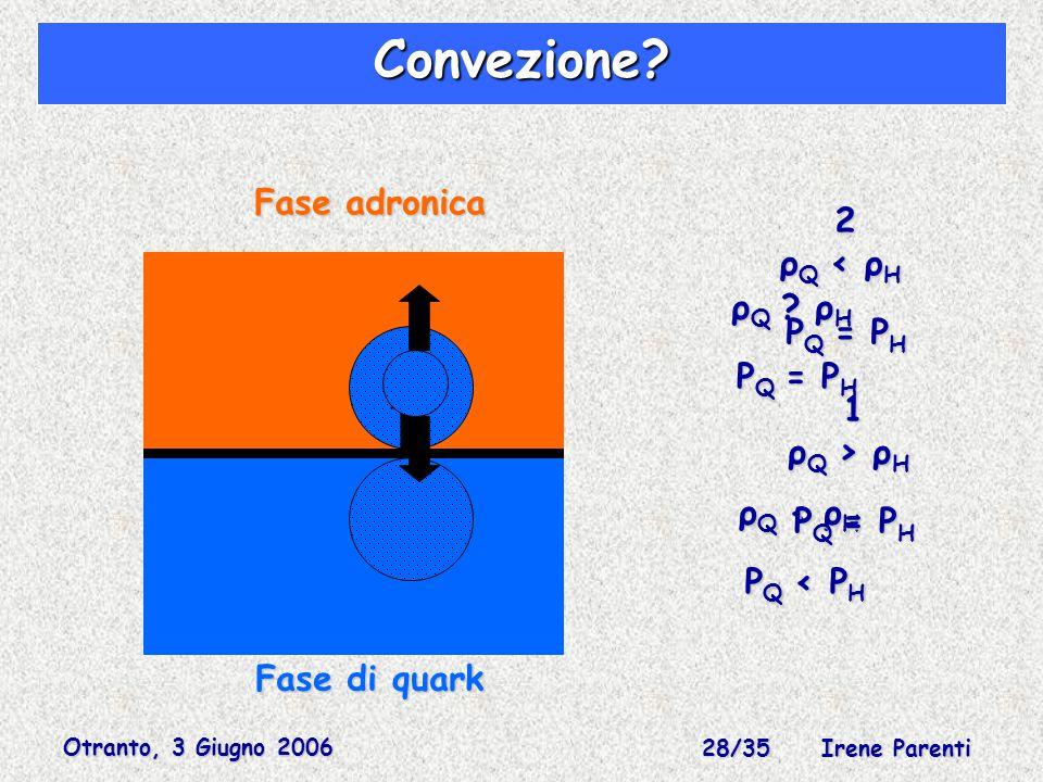 Otranto, 3 Giugno 2006 28/35 Irene Parenti Convezione.