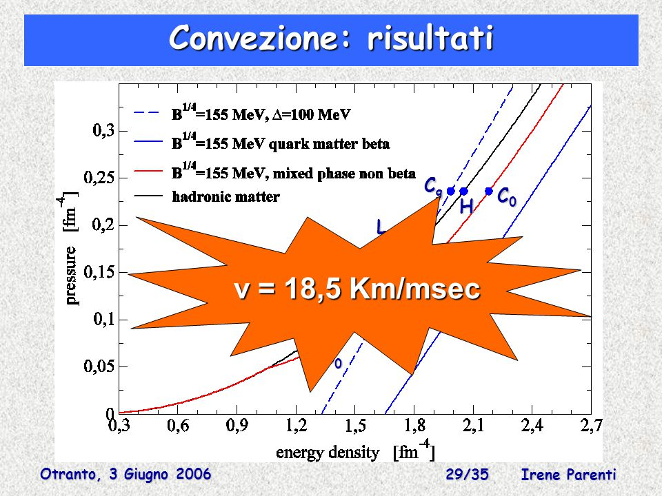 Otranto, 3 Giugno 2006 29/35 Irene Parenti Convezione: risultati CgCgCgCg H C0C0C0C0 B0B0B0B0 L gH 155 v = 18,5 Km/msec