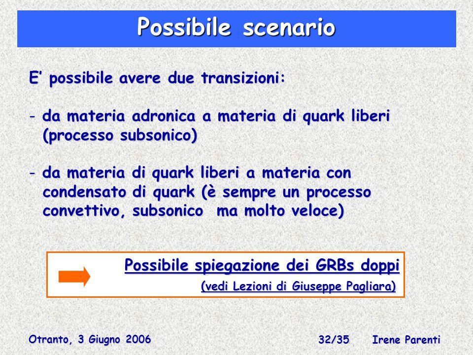 Otranto, 3 Giugno 2006 32/35 Irene Parenti Possibile scenario E' possibile avere due transizioni: - da materia adronica a materia di quark liberi (processo subsonico) (processo subsonico) - da materia di quark liberi a materia con condensato di quark (è sempre un processo condensato di quark (è sempre un processo convettivo, subsonico ma molto veloce) convettivo, subsonico ma molto veloce) Possibile spiegazione dei GRBs doppi (vedi Lezioni di Giuseppe Pagliara)