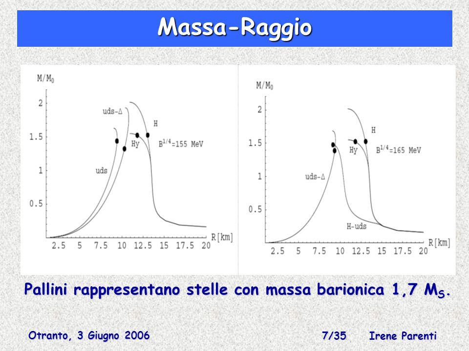 Otranto, 3 Giugno 2006 7/35 Irene Parenti Massa-Raggio Pallini rappresentano stelle con massa barionica 1,7 M S.