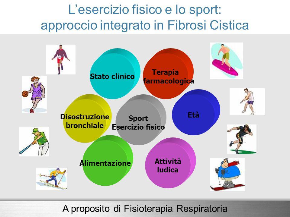 Stato clinico Alimentazione Terapia farmacologica Disostruzione bronchiale Attività ludica L'esercizio fisico e lo sport: approccio integrato in Fibro