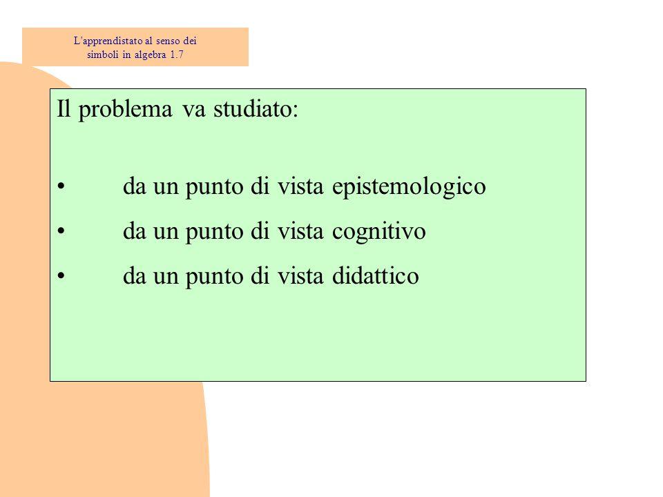 Il problema va studiato: da un punto di vista epistemologico da un punto di vista cognitivo da un punto di vista didattico L apprendistato al senso dei simboli in algebra 1.7