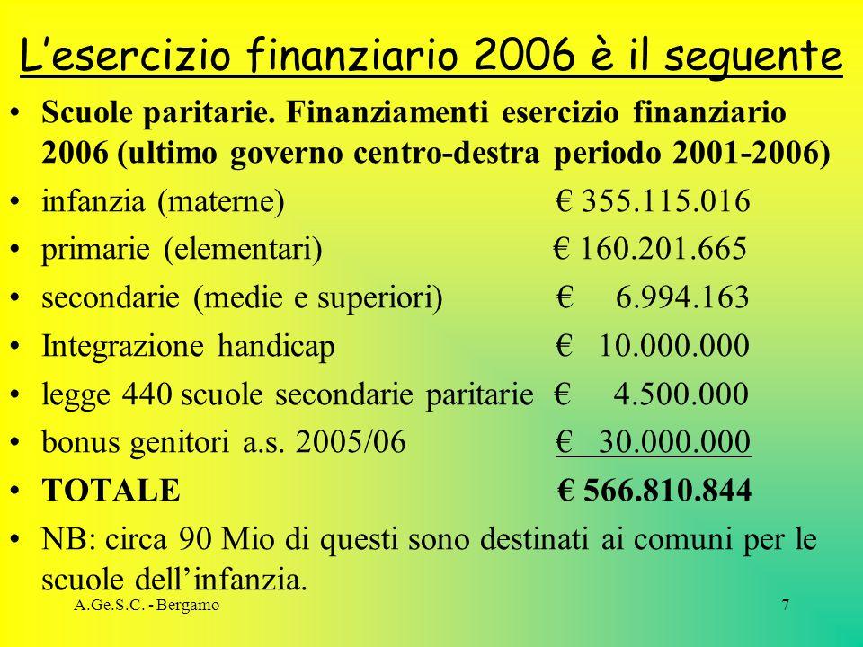 A.Ge.S.C. - Bergamo7 L'esercizio finanziario 2006 è il seguente Scuole paritarie.
