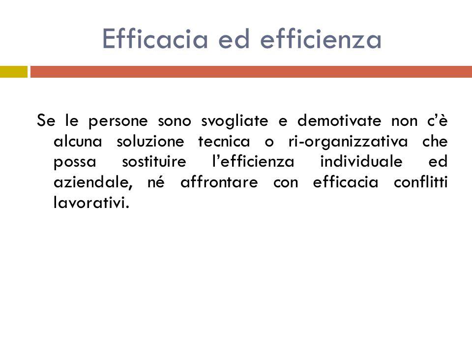 Efficacia ed efficienza Se le persone sono svogliate e demotivate non c'è alcuna soluzione tecnica o ri-organizzativa che possa sostituire l'efficienza individuale ed aziendale, né affrontare con efficacia conflitti lavorativi.
