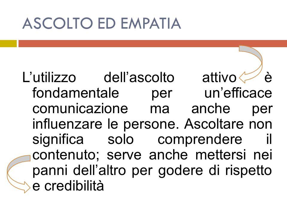 ASCOLTO ED EMPATIA L'utilizzo dell'ascolto attivo è fondamentale per un'efficace comunicazione ma anche per influenzare le persone.