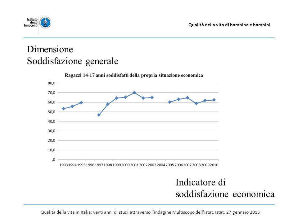 Qualità della vita in Italia: venti anni di studi attraverso l indagine Multiscopo dell Istat, Istat, 27 gennaio 2015 Qualità della vita di bambine e bambini Dimensione Soddisfazione generale Indicatore di soddisfazione economica
