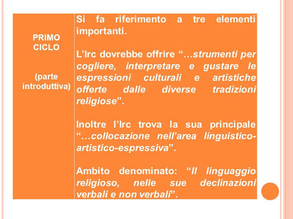 """PRIMO CICLO (parte introduttiva) Si fa riferimento a tre elementi importanti. L'Irc dovrebbe offrire """"…strumenti per cogliere, interpretare e gustare"""