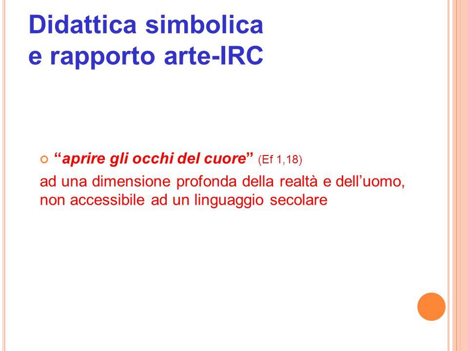 """Didattica simbolica e rapporto arte-IRC """"aprire gli occhi del cuore"""" (Ef 1,18) ad una dimensione profonda della realtà e dell'uomo, non accessibile ad"""