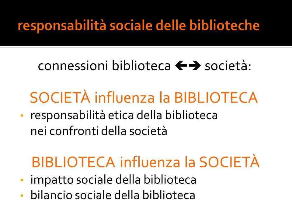 connessioni biblioteca  società: SOCIETÀ influenza la BIBLIOTECA responsabilità etica della biblioteca nei confronti della società BIBLIOTECA influe