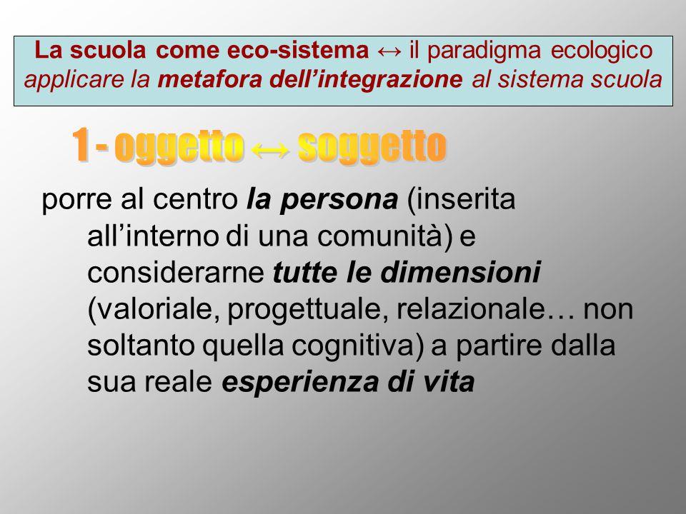 La scuola come eco-sistema ↔ il paradigma ecologico applicare la metafora dell'integrazione al sistema scuola porre al centro la persona (inserita all'interno di una comunità) e considerarne tutte le dimensioni (valoriale, progettuale, relazionale… non soltanto quella cognitiva) a partire dalla sua reale esperienza di vita