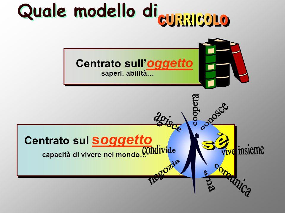 Quale modello di Centrato sul soggetto capacità di vivere nel mondo… Centrato sull' oggetto saperi, abilità…