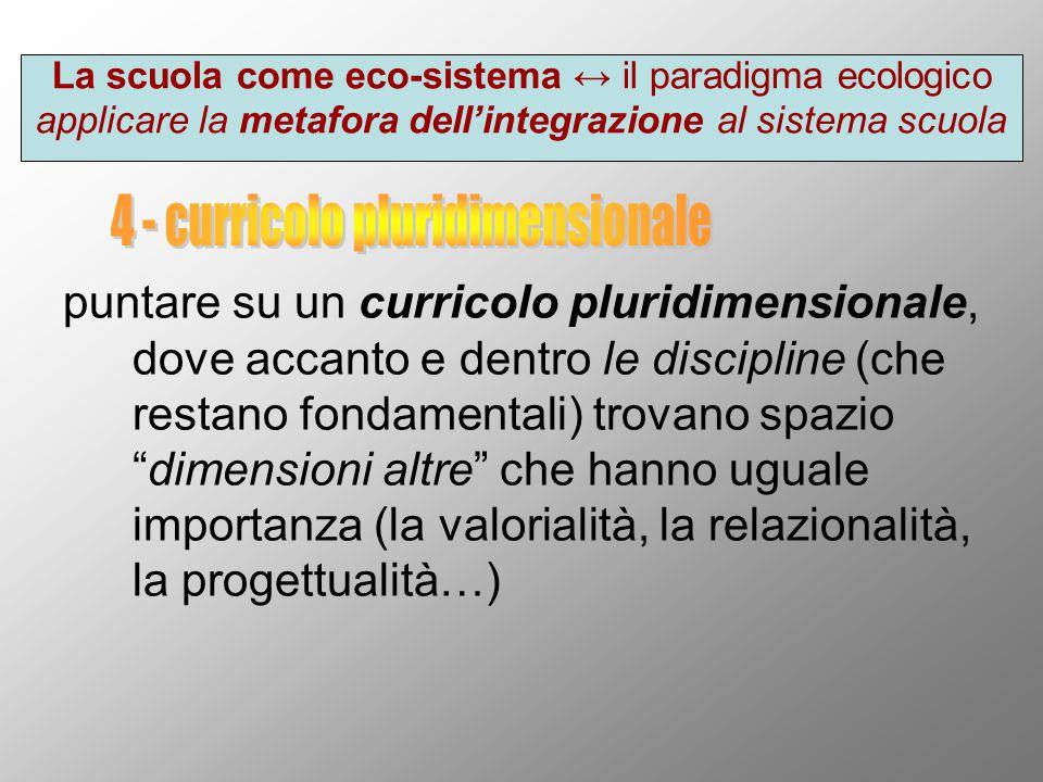 La scuola come eco-sistema ↔ il paradigma ecologico applicare la metafora dell'integrazione al sistema scuola puntare su un curricolo pluridimensionale, dove accanto e dentro le discipline (che restano fondamentali) trovano spazio dimensioni altre che hanno uguale importanza (la valorialità, la relazionalità, la progettualità…)