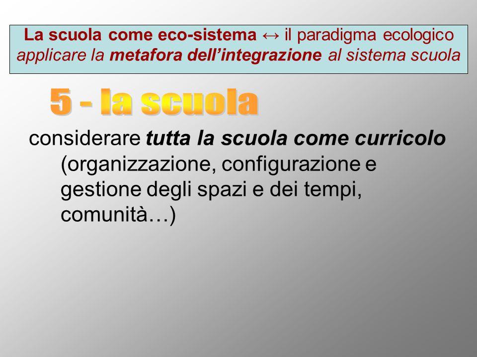 La scuola come eco-sistema ↔ il paradigma ecologico applicare la metafora dell'integrazione al sistema scuola considerare tutta la scuola come curricolo (organizzazione, configurazione e gestione degli spazi e dei tempi, comunità…)