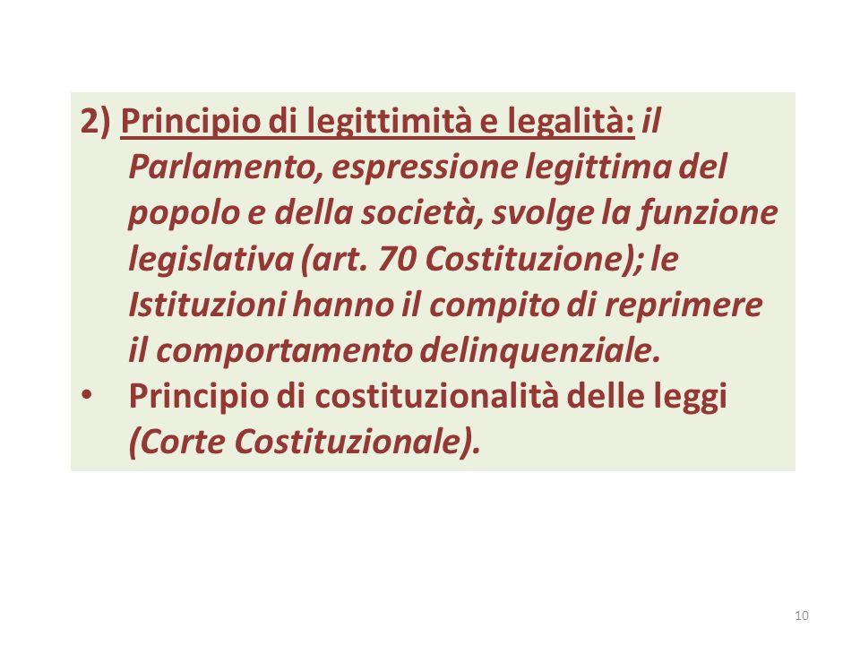 2) Principio di legittimità e legalità: il Parlamento, espressione legittima del popolo e della società, svolge la funzione legislativa (art.
