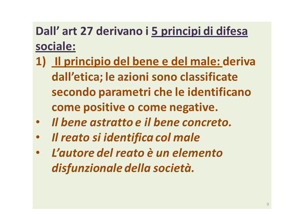 Dall' art 27 derivano i 5 principi di difesa sociale: 1) Il principio del bene e del male: deriva dall'etica; le azioni sono classificate secondo parametri che le identificano come positive o come negative.