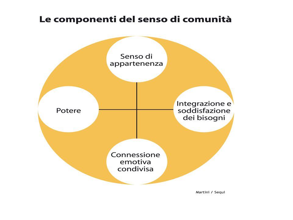 Per riflettere insieme sul senso di comunità con i Rom nelle nostre città: Qual è il senso di appartenenza dei cittadini Rom alle nostre comunità.