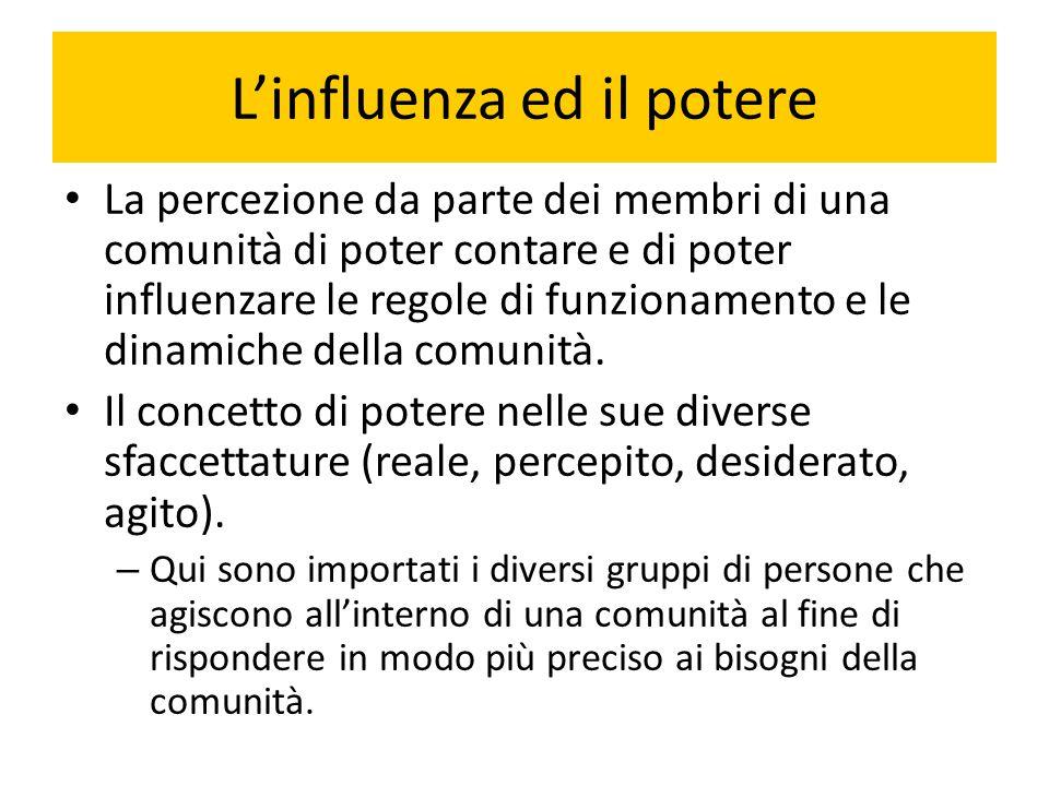 L'influenza ed il potere La percezione da parte dei membri di una comunità di poter contare e di poter influenzare le regole di funzionamento e le dinamiche della comunità.