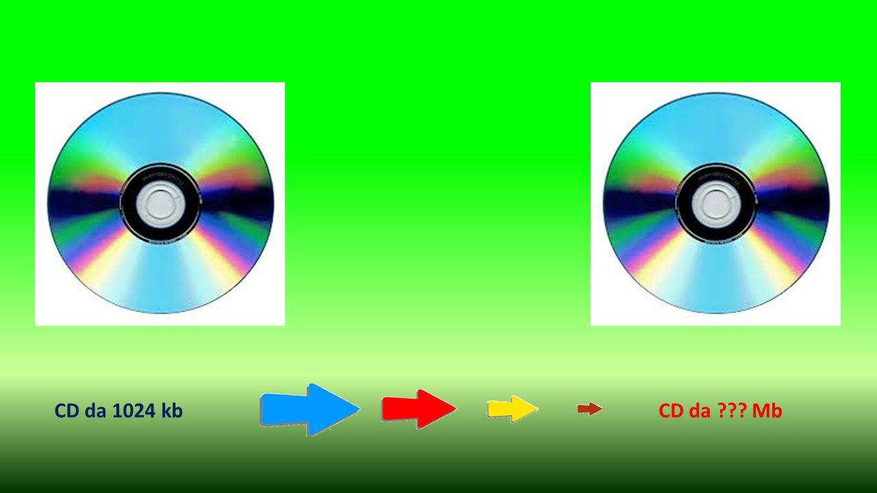 CD da 1024 kb CD da Mb