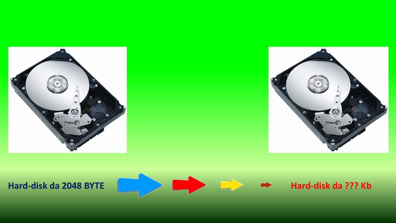 Hard-disk da 2048 BYTE Hard-disk da ??? Kb