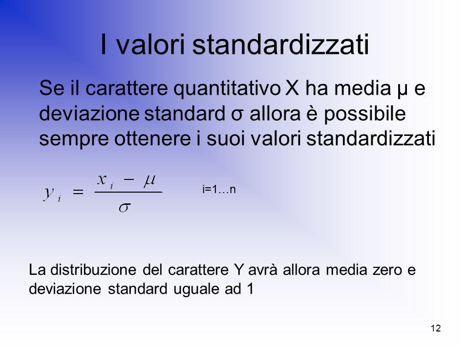 12 I valori standardizzati Se il carattere quantitativo X ha media µ e deviazione standard σ allora è possibile sempre ottenere i suoi valori standardizzati i=1…n La distribuzione del carattere Y avrà allora media zero e deviazione standard uguale ad 1
