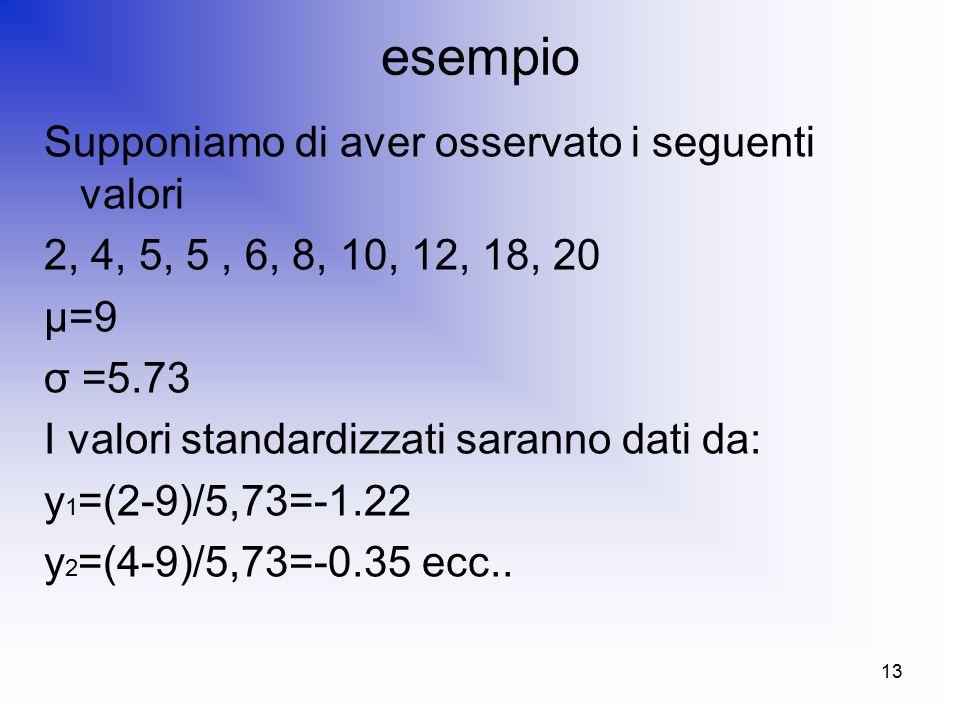 13 esempio Supponiamo di aver osservato i seguenti valori 2, 4, 5, 5, 6, 8, 10, 12, 18, 20 µ=9 σ =5.73 I valori standardizzati saranno dati da: y 1 =(2-9)/5,73=-1.22 y 2 =(4-9)/5,73=-0.35 ecc..