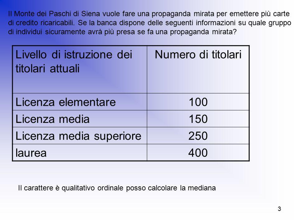 3 Il Monte dei Paschi di Siena vuole fare una propaganda mirata per emettere più carte di credito ricaricabili.