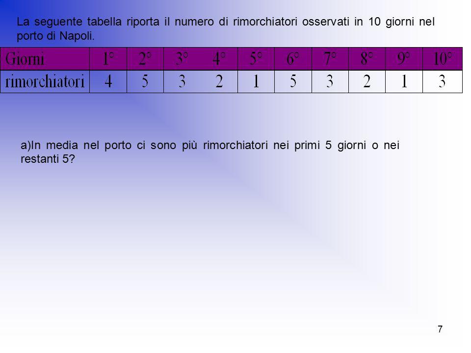 7 La seguente tabella riporta il numero di rimorchiatori osservati in 10 giorni nel porto di Napoli.