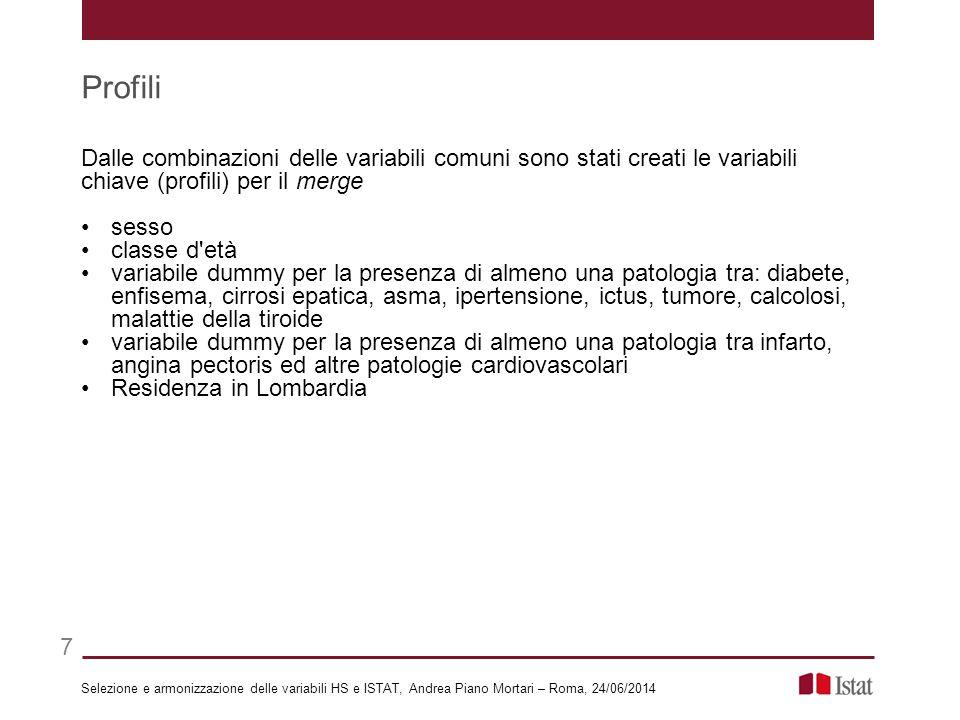 Selezione e armonizzazione delle variabili HS e ISTAT, Andrea Piano Mortari – Roma, 24/06/2014 I pazienti di HS 9