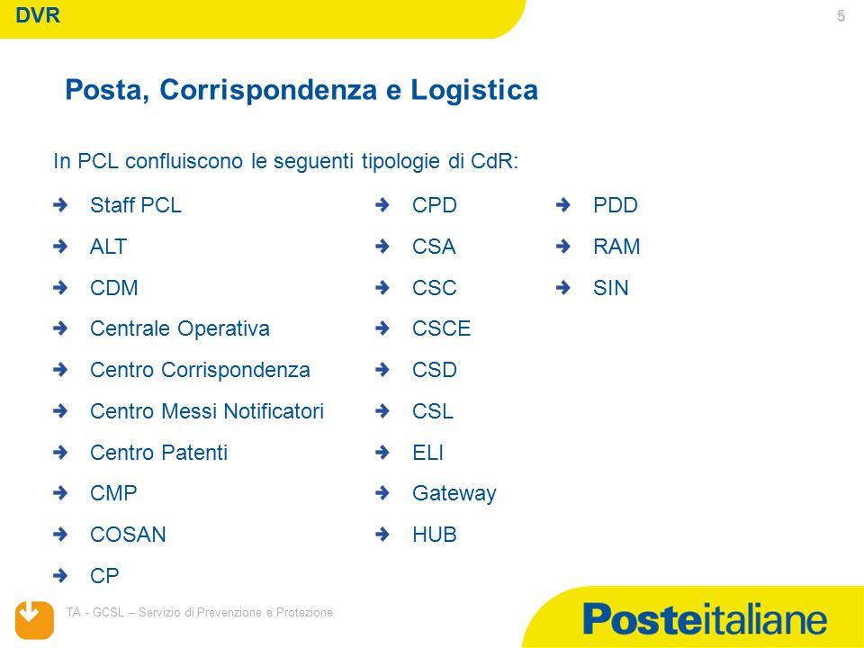 04/04/2015 TA - GCSL – Servizio di Prevenzione e Protezione 5 In PCL confluiscono le seguenti tipologie di CdR: DVR Posta, Corrispondenza e Logistica
